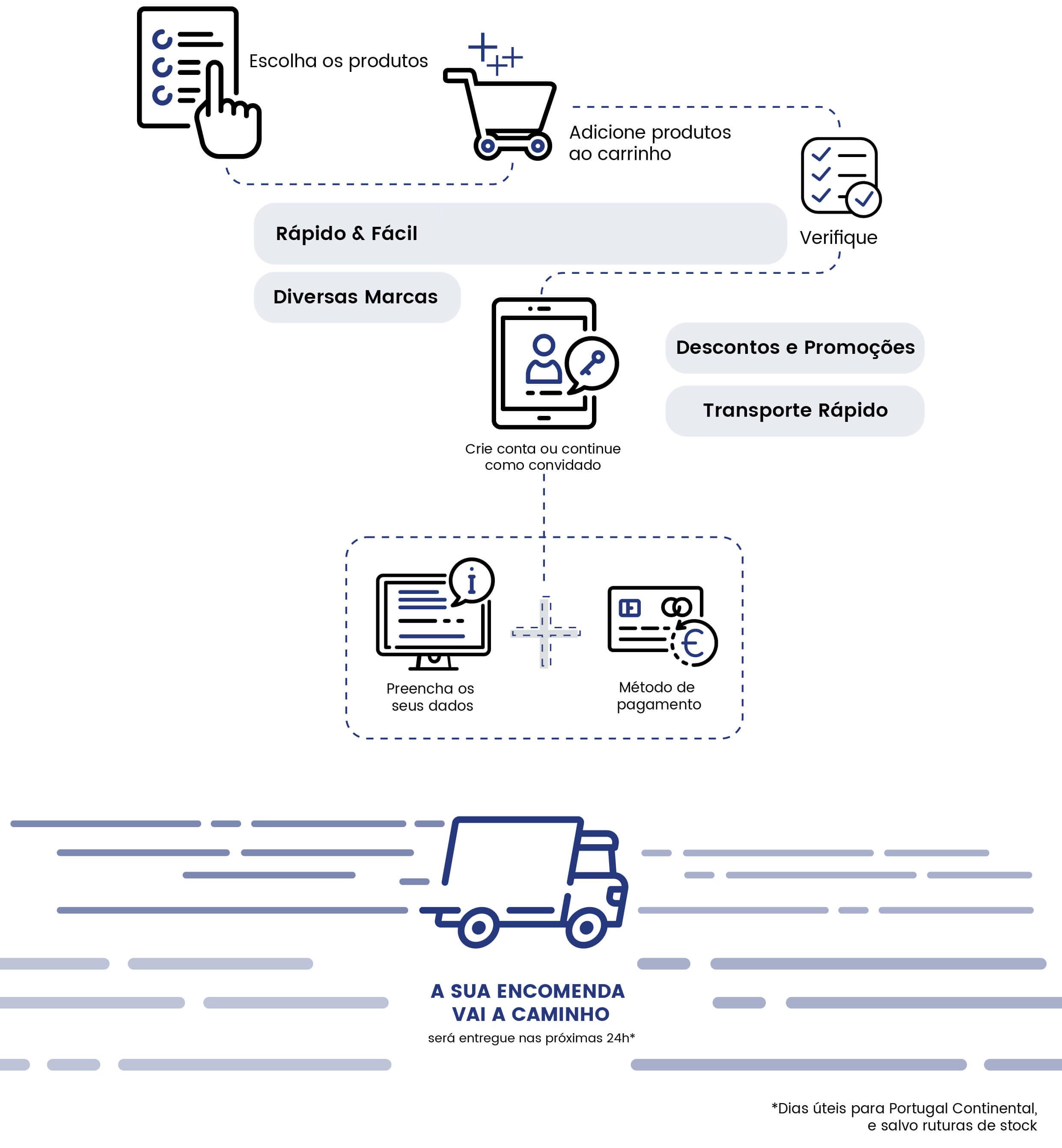infografia-22como-comprar-22-2-01-099.jpg